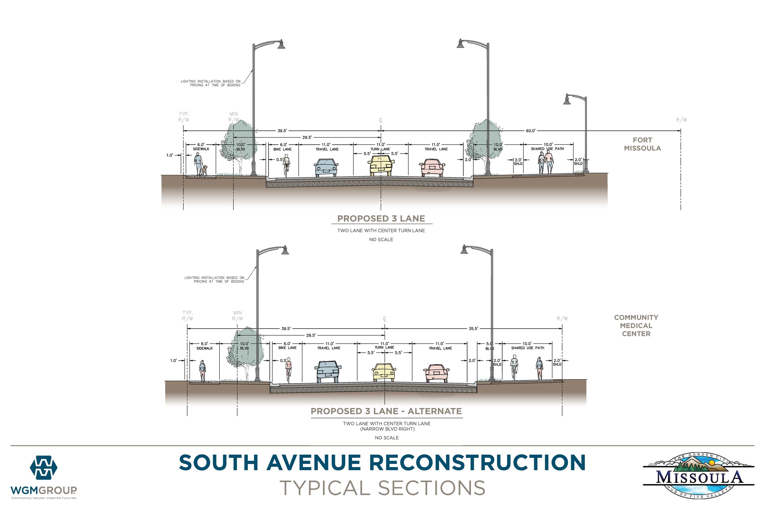 SouthAve_Section of Proposed 3 Lane Road